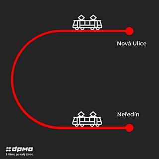 Nová linka propojí Neředín a Novou Ulici.
